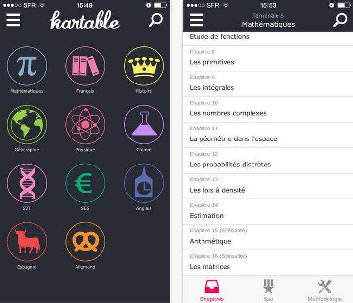 Kartable sur iOS