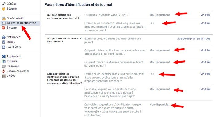 journal et identification - Facebook