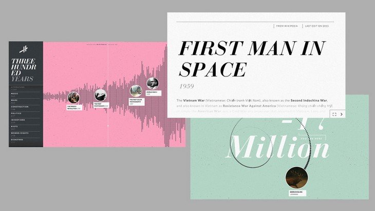 Histography : toute l'Histoire en une seule infographie interactive !