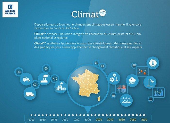 Climat HD Météo France