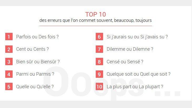 Dicoz, le dico en ligne des expressions françaises