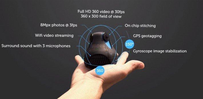 360cam spec