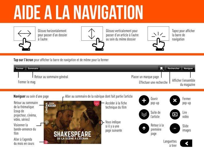 ScreenMania aide navigation