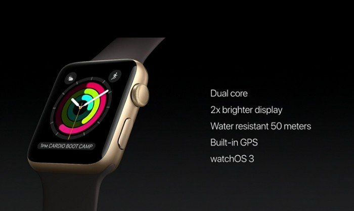 Apple Watch serie 2 news