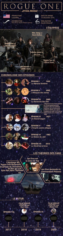 Star Wars Rogue One - STAMPAPRINT