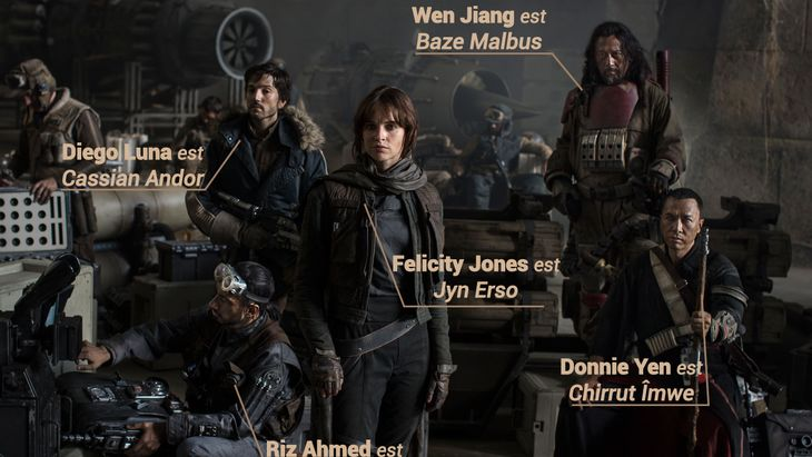 Star Wars Rogue One : l'infographie à ne pas rater avant de voir le film