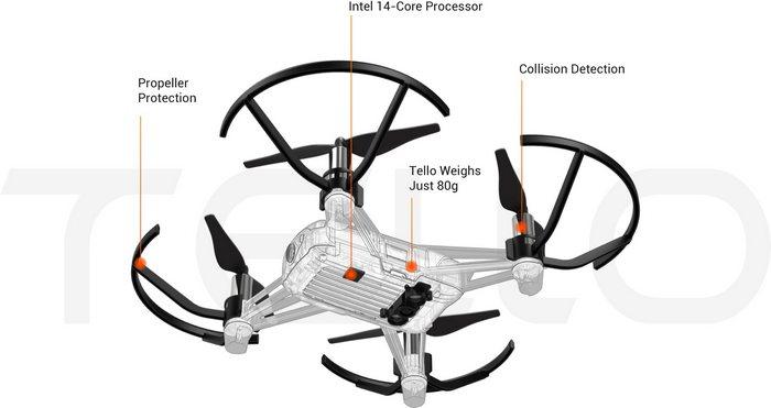 tello drone caracteristique
