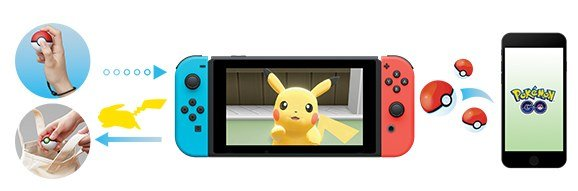 poke ball plus mobile switch