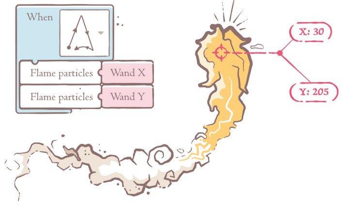 programmation formule magique