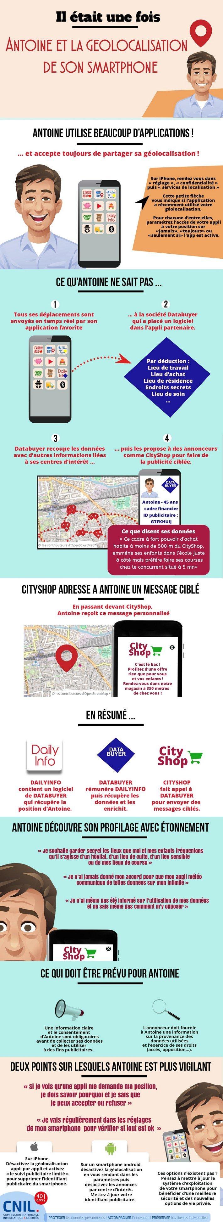 Géolocalisation - infographie par la CNIL