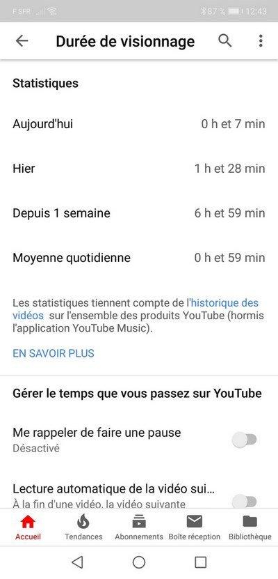 YouTube durée de visionnage