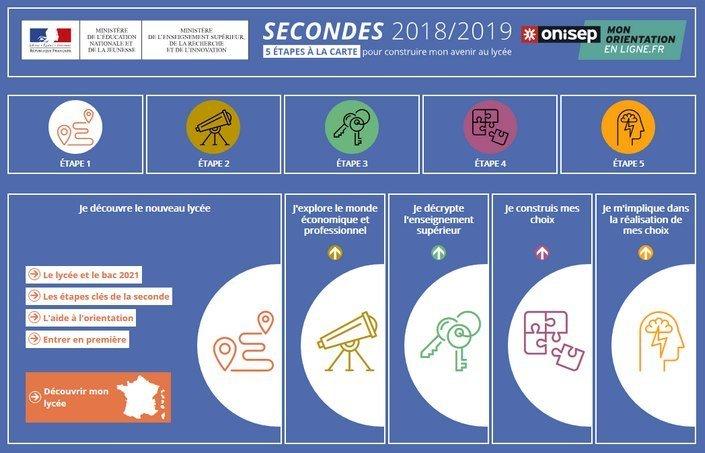 seconde 2018/2019