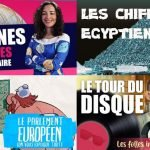 Apprendre avec YouTube #117 : Scienticfiz, L'antisèche, String Theory, Trash…