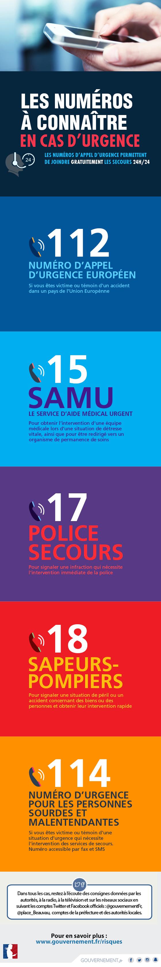Informations d'urgence