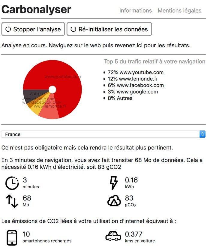 carbonilyser france