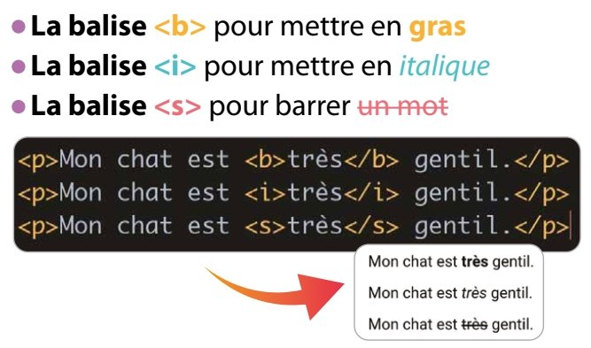 balise de mise en forme HTML