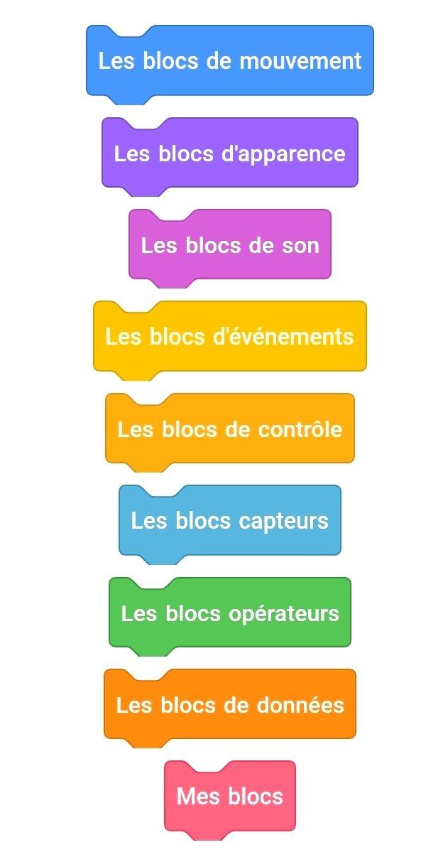 les blocs de base