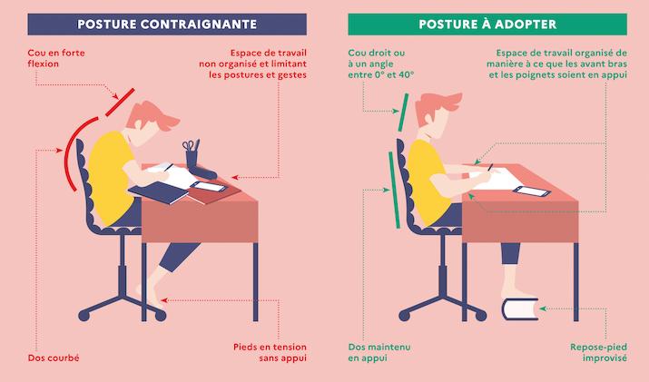 infographie-ergonomie